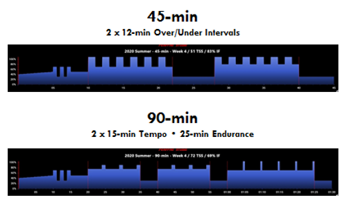 Weekly Workout Preview - 2020 06 17.png