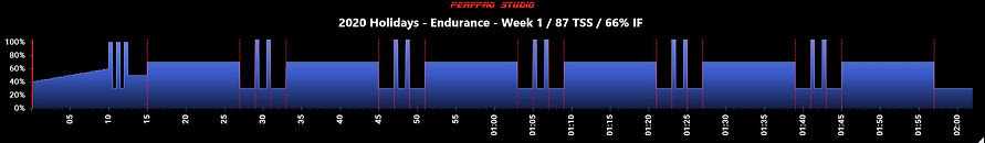 2020 Holidays - Endurance - Week 1.JPG