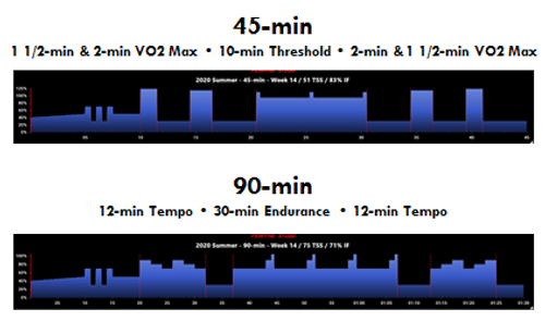2020 08 26 - Weekly Workout Preview.png