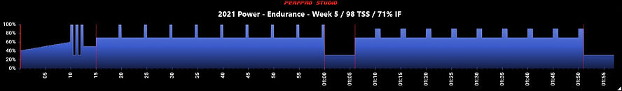 2021 Power - Endurance - Week 5.JPG