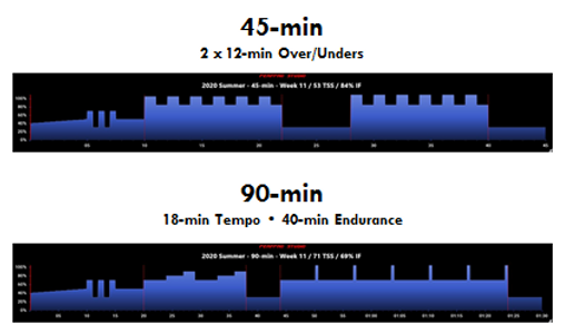 2020 08 05 - Weekly Workout Preview.png