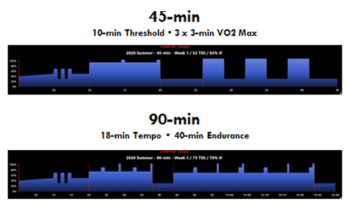 Weekly Workout Preview - 2020 05 27.png