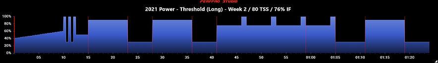 2021 Power - Threshold (Long) - Week 2.J