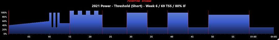 2021 Power - Threshold (Short) - Week 6.