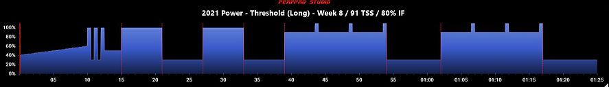 2021 Power - Threshold (Long) - Week 8.J