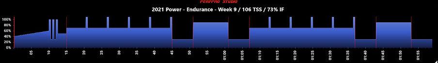 2021 Power - Endurance - Week 9.JPG