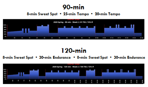 Weekly Workout Preview - 2020 04 01.png
