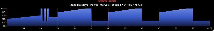 2020 Holidays - Power Intervals - Week 4