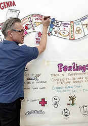 Brad Barbera Visual Thinking Graphic Facilitation Strategic Storyboarding