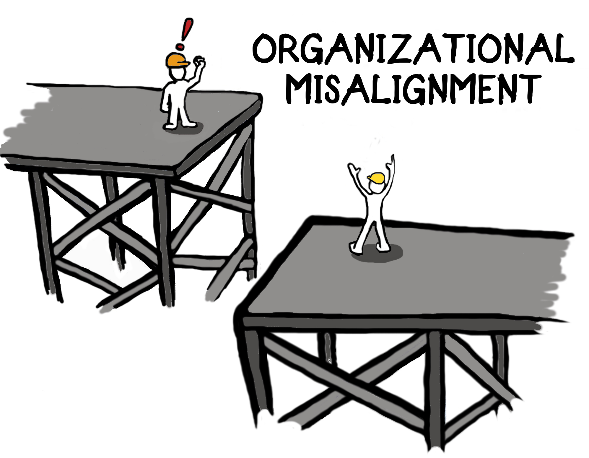 Organizational Misalignment
