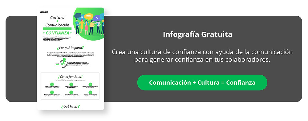 Crea una cultura de confianza con ayuda de la comunicación para generar confianza en tus colaboradores. Comunicación + Cultura = Confianza