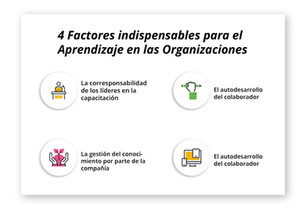 4 factores para el aprendizaje