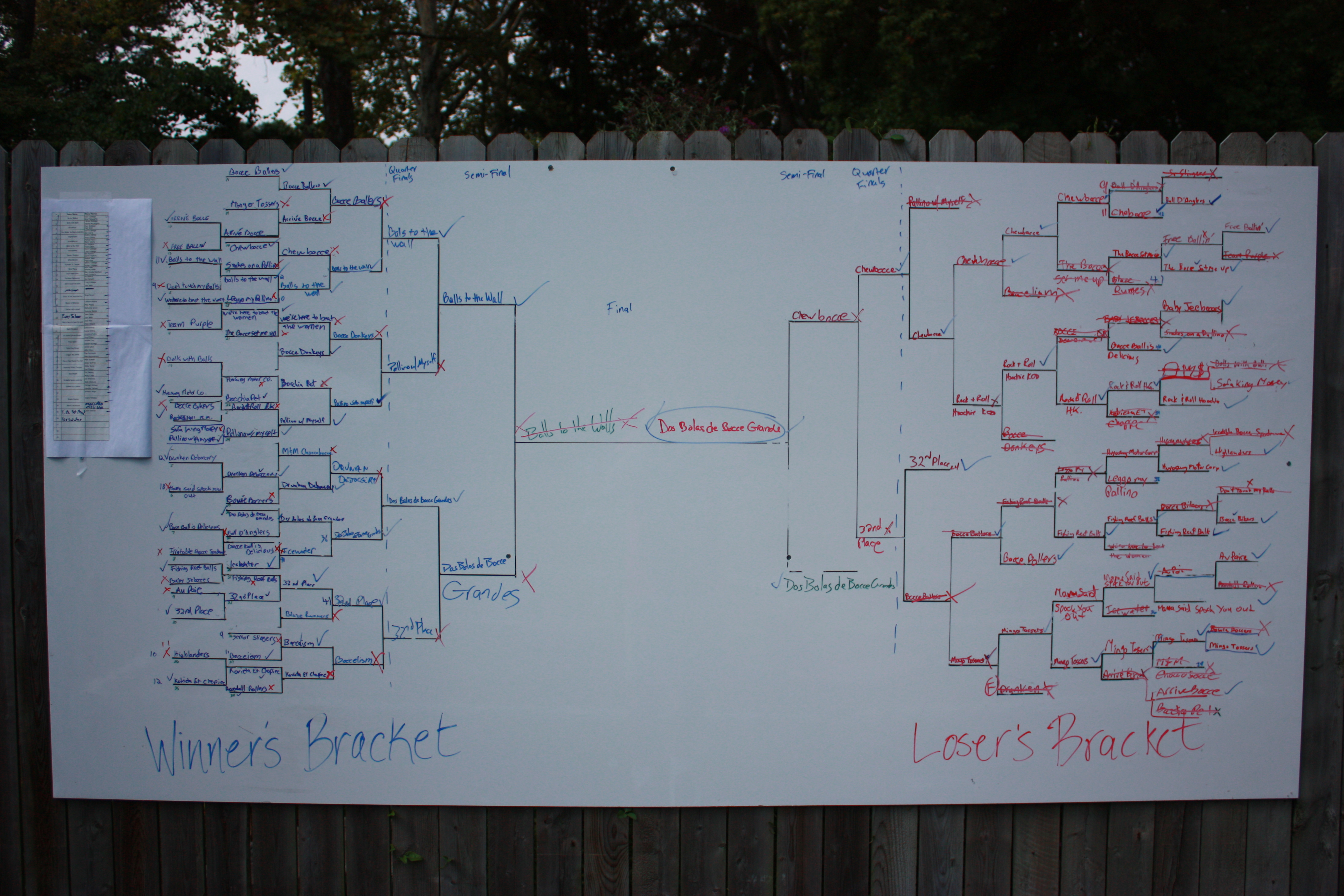 Scoreboard - All 2008  brackets.jpg