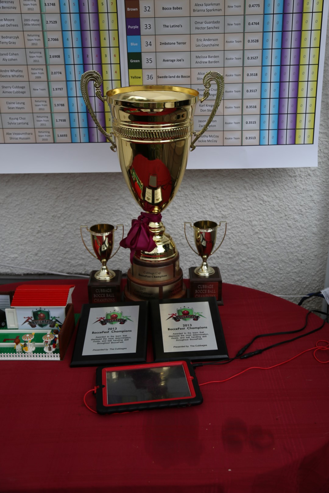 BF 2013 Trophy