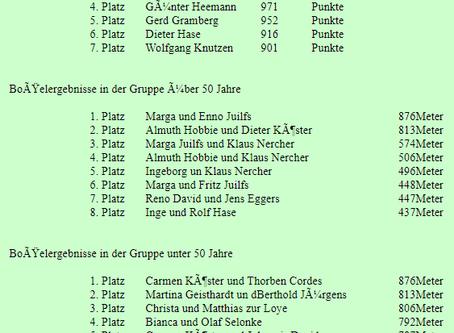 Ergebnisse vom 9. DSGW 2014