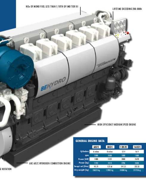 Hydrogen generator.png