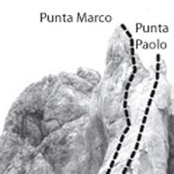 Punta Marco