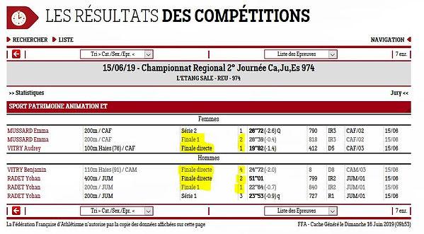 championnat_régional_15_juin_2019__résul