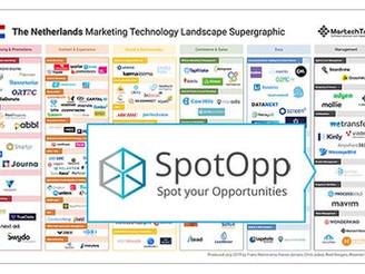 SpotOpp op de Dutch Marketing Technology landscape