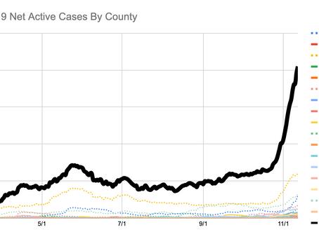 Maine Covid 's Dangerous Rise