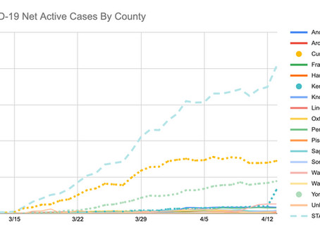 Covid By Zipcode - Statistics Long Overdue