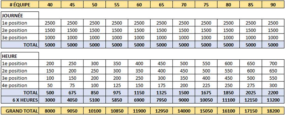 2021 Charte des bourse Big Bass 01.png