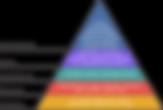 Pirâmide-de-Maslow.png