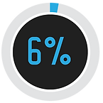6%.png