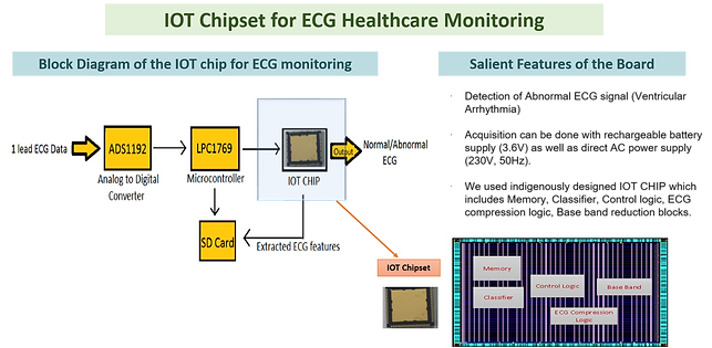 IOT_Chipset.png