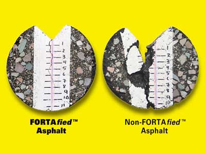 vlakna do asfaltu efekt