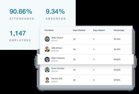 Analytics_WorkersPerformance.png