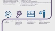 9 passos fundamentais para abrir uma empresa