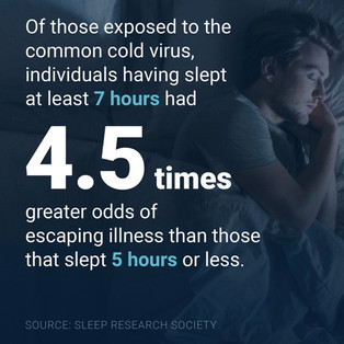 Sleep well? Read this if you want the best vaccine effect.
