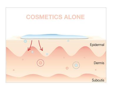 Cosmetics alone.jpg