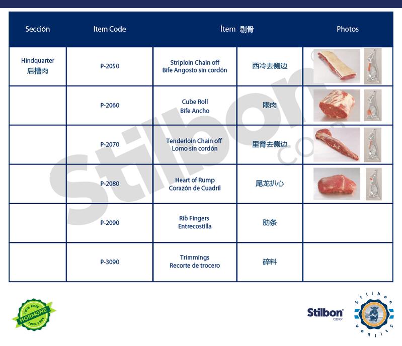 Infografia-primal-cuts_03-ASIA.png