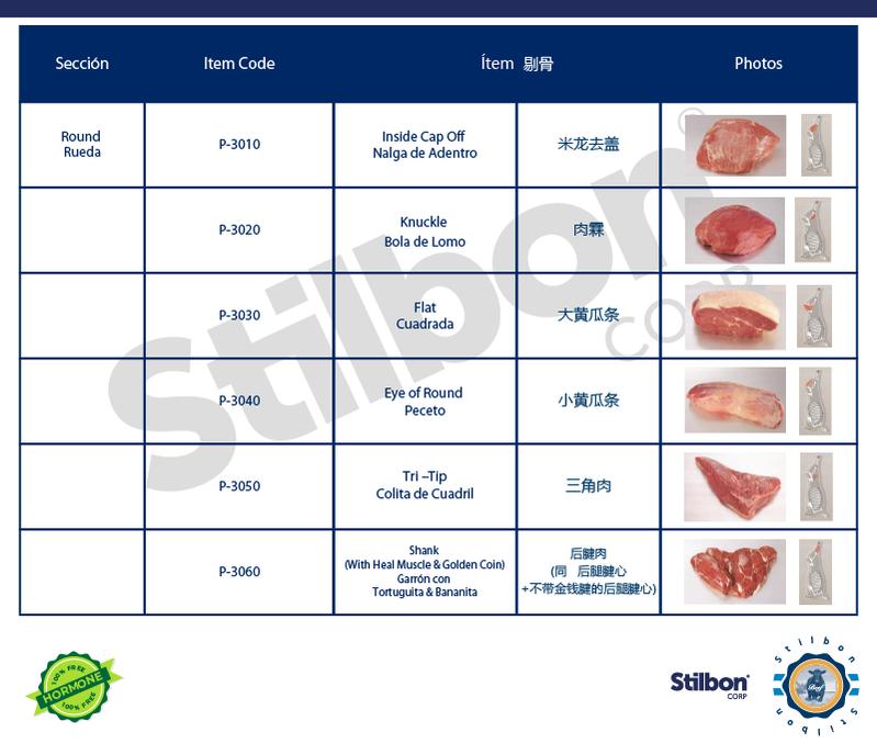 Infografia-primal-cuts_04-ASIA.png