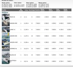 catamaran prices seychelles