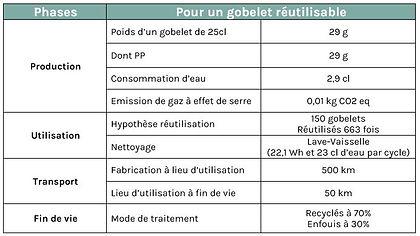 Gobelet réutilisable.JPG