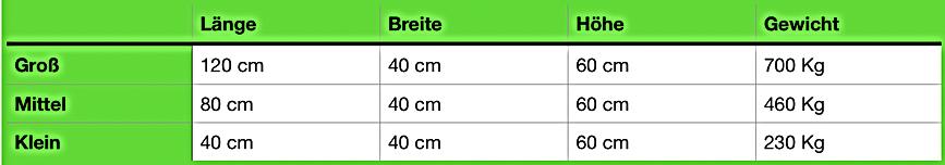 Tabelle_Schnell_Bau_Steine.png
