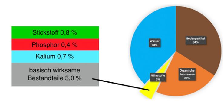 Kompost_2020_Datenblatt_Kopie.png