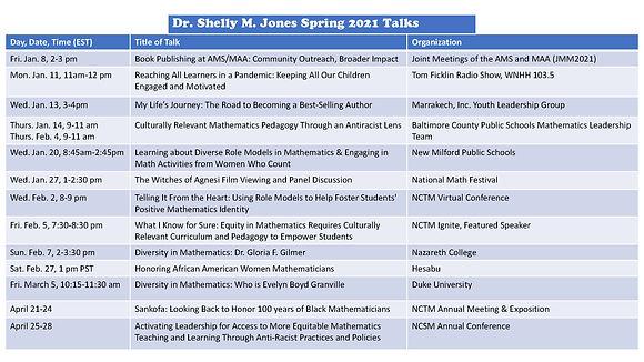 DrJones_Spring2021_Talks.jpg