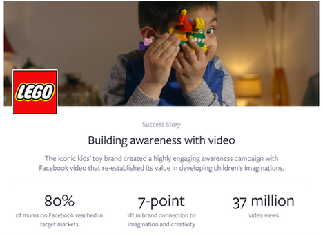 LEGO Kronkiwongi: A Facebook Success Story