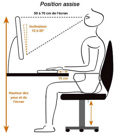 Position écran osteoVB