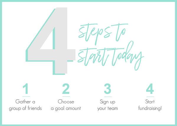 4 WAYS TO START TODAY.jpg
