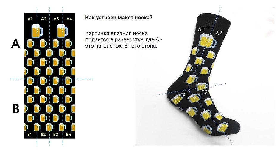 инструкция для создания макета носков.jp