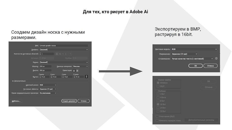 инструкция для создания макета носков6.j