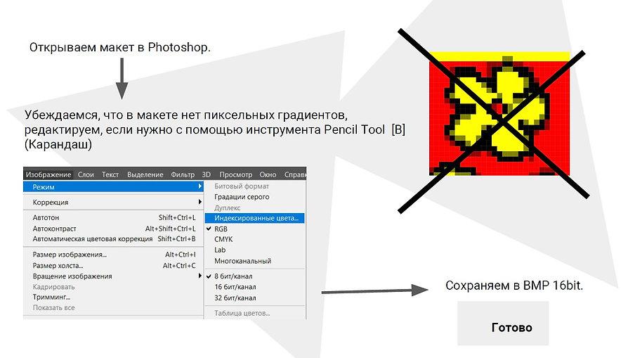 инструкция для создания макета носков7.j