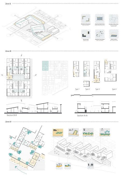 Zones and typologies.jpg