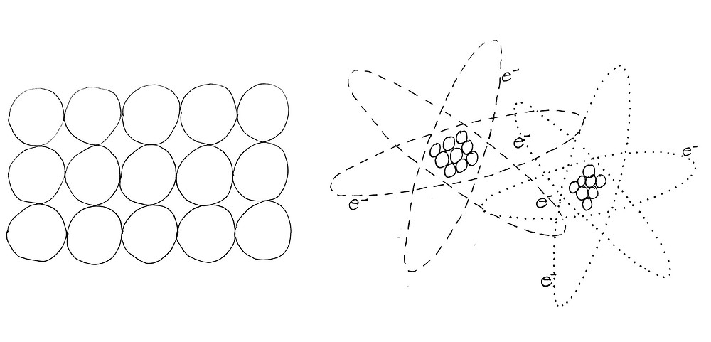 absolute theory versus relativity. Atoms as connections and flows not just solids