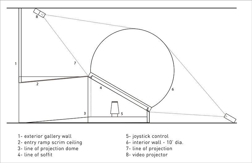 Judith Barry_Artist_Speedflesh_Exhibition_diagram